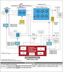 block diagram control system on air conditioner periodic tables
