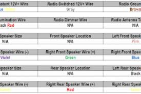 nissan qashqai stereo wiring diagram wiring diagram