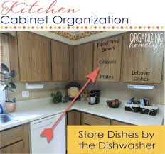 Organizing Dishes  How To Organize Your Kitchen Frugally Day - Kitchen cabinets store