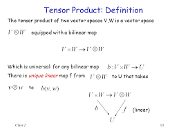 bilinear map multi linear systems and invariant theory ppt