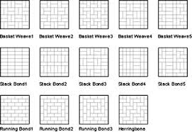 Patio Layouts by Ufo Technical Overview Ufo Shapes Types Colors Patterns