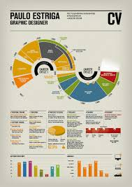 Infografic Resume Infographic Cv Infographics Visual Ly