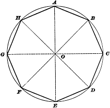 Picture Of Octagon Construction Of Octagon Inscribed In Circle Clipart Etc