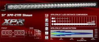 Vision X Light Bar Vision X Xpi Led Light Bar Best Price Free Shipping