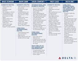 Delta Inflight Wifi by What Are Delta U0027s New Delta One And Comfort Cabins One Mile At