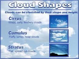 3 kinds of clouds 3 kinds of clouds claudiubita
