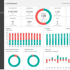 free excel dashboard template for window treatment installer cover