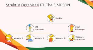 membuat struktur organisasi yang menarik belajar powerpoint pemula membuat struktur organisasi menggunakan
