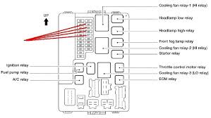 2009 nissan murano fuse box diagram wiring automotive wiring diagram