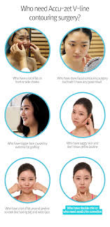 how to make a double chin look less noticable eith hair fresh plastic surgery