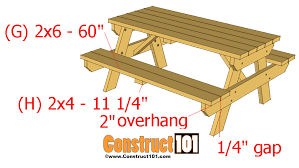 Plans For Picnic Tables by Traditional Picnic Table Plans Construct101