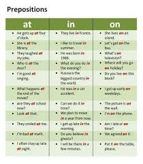 prepositions at in or on https www