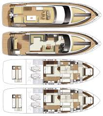 standard specificaiton 2015 fairline squadron 65