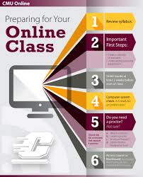 class online preparing for your cmu online class central michigan