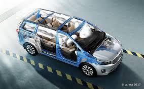 kereta vellfire terbaru kia grand carnival 2 2d kx untuk mereka yang arif sahaja careta