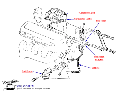 1980 corvette carburetor keen corvette parts diagrams