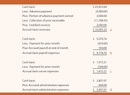 accrual versus cash basis accounting principlesofaccounting com