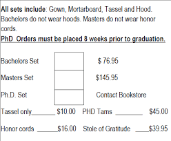 order cap and gown online why caps and gowns at graduation let s go back 900 years the