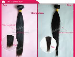 can you use syntheic on a vixen sew in body wave brazilian virgin hair 3 5x4inches middle part closure with