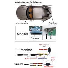 ir camera wiring diagram ir ccd camera wiring diagram get free