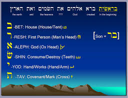 thanksgiving in hebrew why do you believe the bible part 1 u2014 beauty of the bible ancient