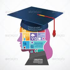 buy graduation cap infographic template graduation cap jigsaw infographic