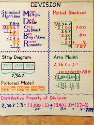 division anchor chart 4th grade common core math resources
