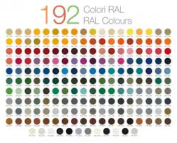 ral colours blubleu