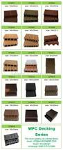 Pergola Plastic Roof by Wood Plastic Roof Panel Wall Board Wpc Tile Outdoor Firepoof U0026
