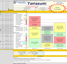 Process Map Template Excel Chart Excel Template
