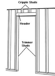 Frame Exterior Door Installing A New Exterior Door How To
