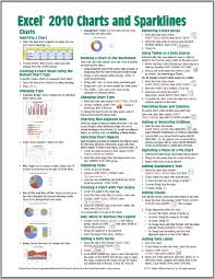 Microsoft Excel Spreadsheet Download Free Microsoft Excel 2010 Charts U0026 Sparklines Quick Reference Guide