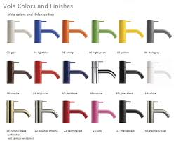 colored kitchen faucets vola bath and kitchen faucets designed by arne jacobsen in the