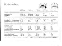 lexus es300 beeping noise next generation mercedes benz e class official thread page 5