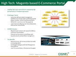 Magento B2b E Commerce Platform B2c E Commerce Magento The Right Platform For E Commerce Store