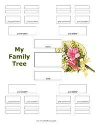 27 best alberogenealogico images on pinterest family trees