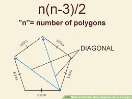Formula For Interior Angles Of A Polygon How To Find How Many Diagonals Are In A Polygon 11 Steps