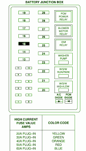 1999 f 550 fuse diagram 1999 wiring diagrams instruction