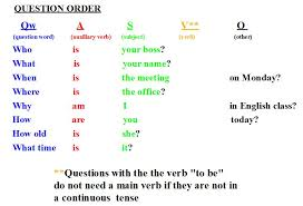 forming questions part 1