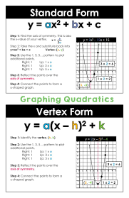 738 best middle math 8th grade images on pinterest math
