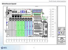 Warehouse Floor Plan Software by Warehouse Layout Optimization Some Basics Steps Albert Goodhue