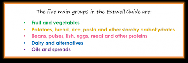 a healthy balanced diet british nutrition foundation page 1