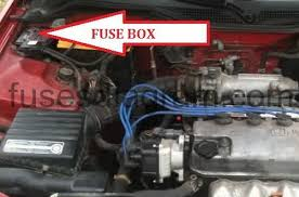 fuse box diagram honda civic 1991 1995