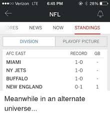 New England Standings by 25 Best Memes About Memes Memes