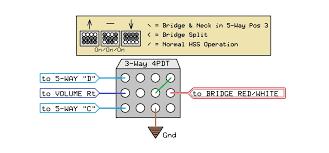 Seymour Duncan 59 Wiring Diagram Hss Strat Wiring Diagram For Coil Split Using 3 Way Switch