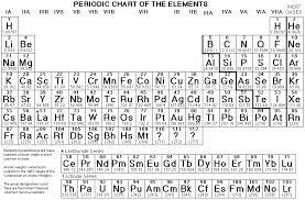 periodic table pdf black and white periodic table printable this file will print sideways on a sheet