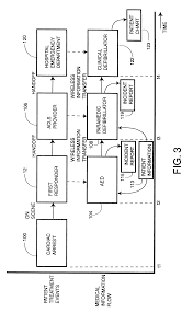 patent us6438417 defibrillator test system with wireless