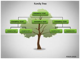 Free Family Tree Template Excel Family Tree Template Blank Family Tree Templates To Fill In With