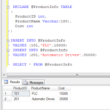 Temp Table Sql Server Temporary Table Vs Table Variable Www Dotnetmentors Com