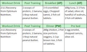 weight loss tips diet plan weight loss tips pinterest